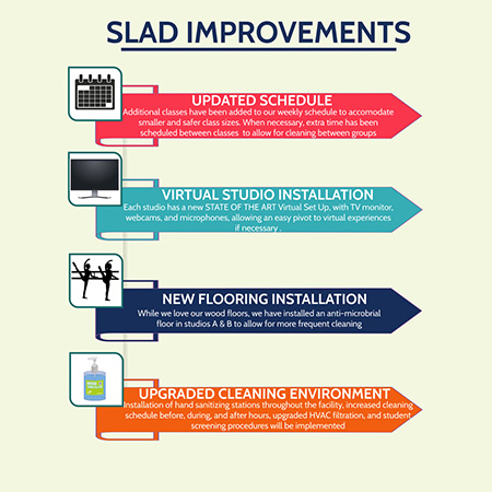 SLAD IMPROVEMENTS 2020